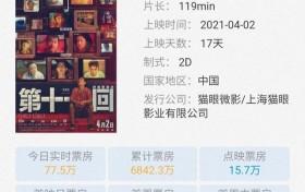 第十一回百度云网盘【HD1080p】高清国语在线观看